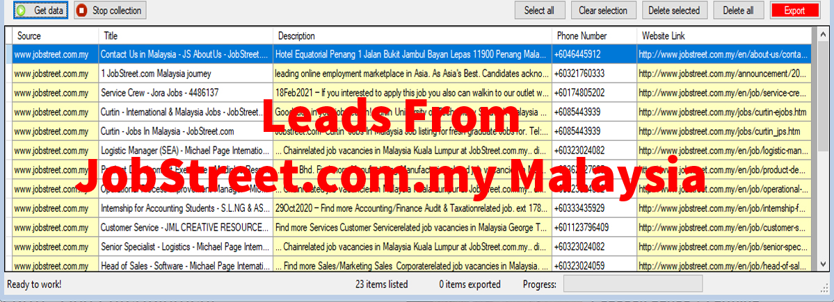 Leads From Jobstreet-com-my Malaysia